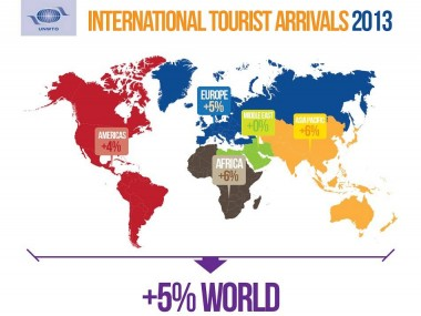 International Tourist 2013